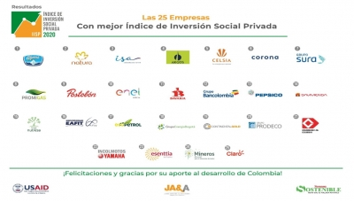 Winners of Colombia's 2020 National Social-Investment Competition