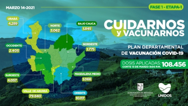 Antioquia Accounts for 14% of All Covid-19 Vaccinations